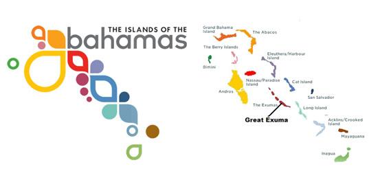 bahamas man and relationship